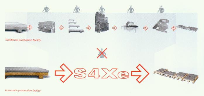 S4 Concept
